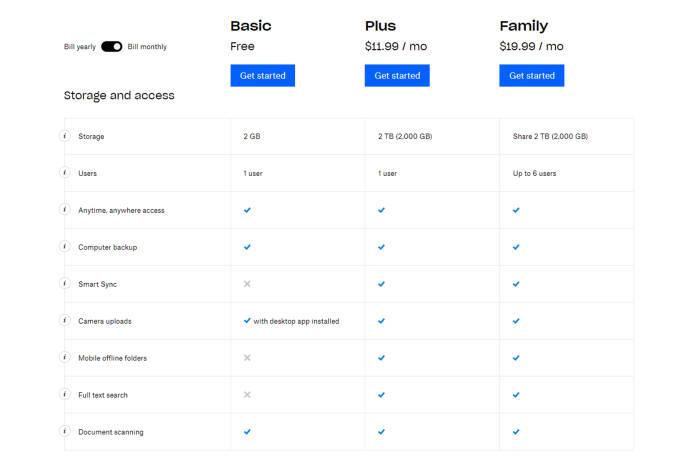 Perbandingan paket Free, Plus, dan Family di layanan Dropbox