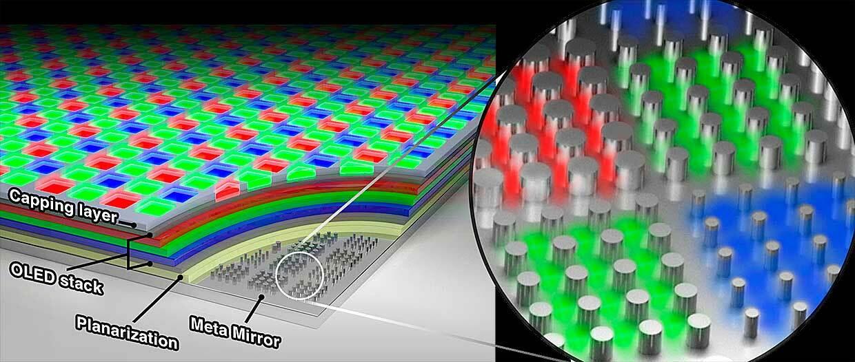 Ilustrasi teknologi layar OLED buatan Samsung dan Stanford University